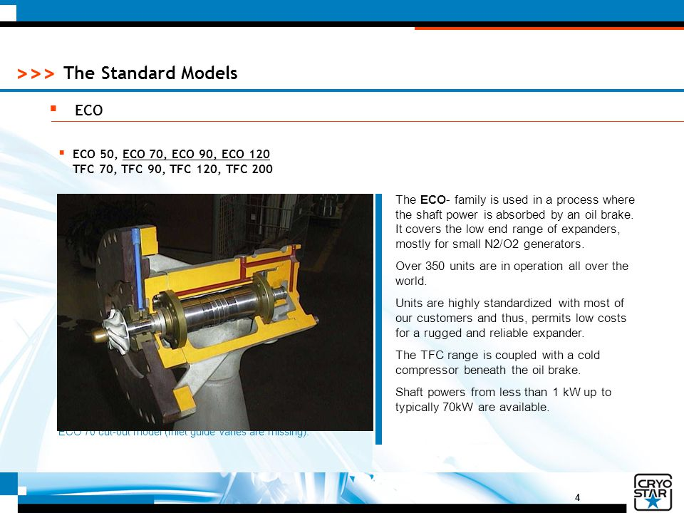 4 >>> The Standard Models  ECO The ECO- family is used in a process where the shaft power is absorbed by an oil brake. It covers the low end range of