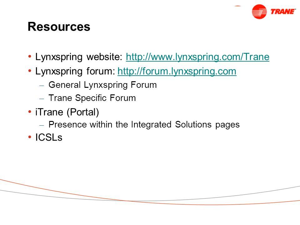 Resources Lynxspring website: http://www.lynxspring.com/Tranehttp://www.lynxspring.com Lynxspring forum: http://forum.lynxspring.comhttp://forum.lynxs