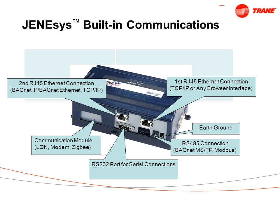 JENEsys ™ Built-in Communications 1st RJ45 Ethernet Connection (TCP/IP or Any Browser Interface) Earth Ground RS485 Connection (BACnet MS/TP, Modbus) Communication Module (LON, Modem, Zigbee) 2nd RJ45 Ethernet Connection (BACnet IP/BACnet Ethernet, TCP/IP) RS232 Port for Serial Connections
