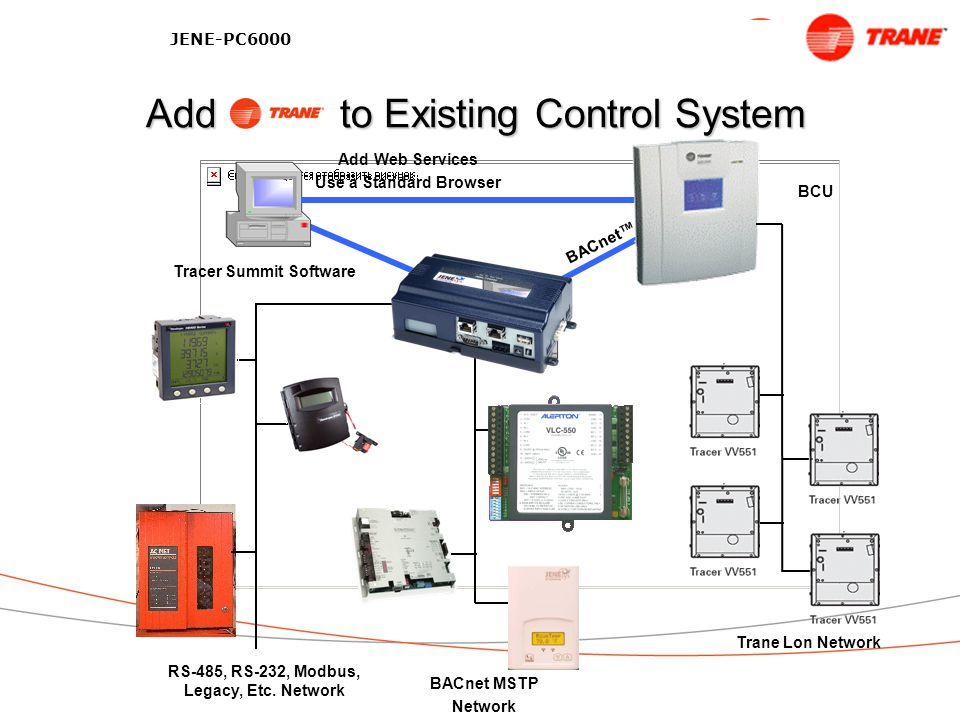 Add to Existing Control System Trane Lon Network JENE-PC6000 BACnet MSTP Network RS-485, RS-232, Modbus, Legacy, Etc.