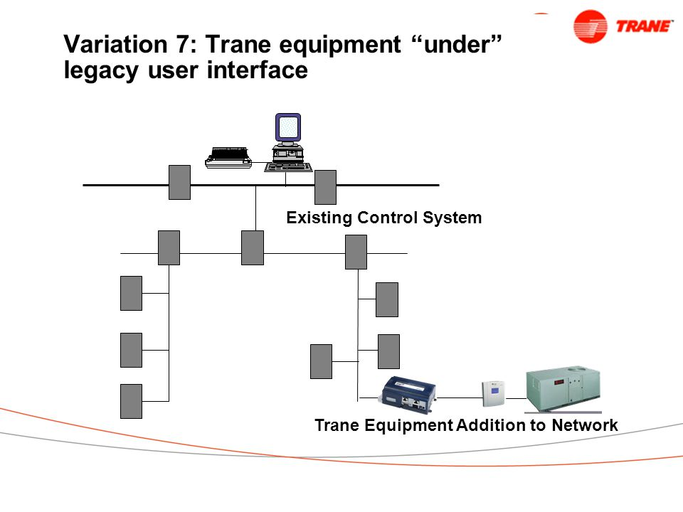Variation 7: Trane equipment under legacy user interface Trane Equipment Addition to Network Existing Control System
