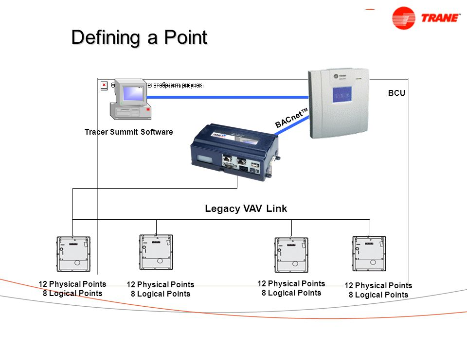 Defining a Point Legacy VAV Link BCU Tracer Summit Software BACnet™ 12 Physical Points 8 Logical Points 12 Physical Points 8 Logical Points 12 Physical Points 8 Logical Points 12 Physical Points 8 Logical Points