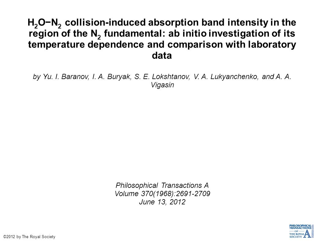 H 2 O−N 2 collision-induced absorption band intensity in the region of the N 2 fundamental: ab initio investigation of its temperature dependence and