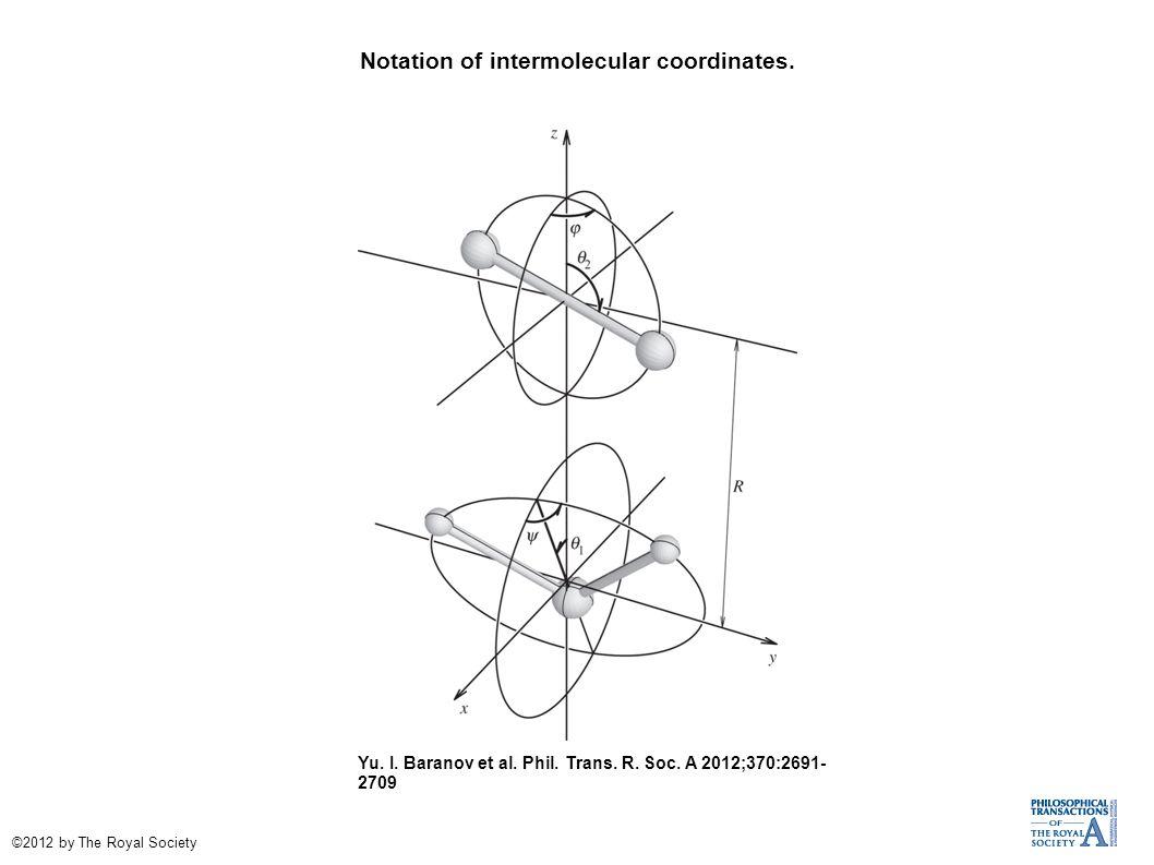 Notation of intermolecular coordinates. Yu. I. Baranov et al. Phil. Trans. R. Soc. A 2012;370:2691- 2709 ©2012 by The Royal Society