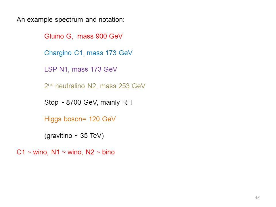 An example spectrum and notation: Gluino G, mass 900 GeV Chargino C1, mass 173 GeV LSP N1, mass 173 GeV 2 nd neutralino N2, mass 253 GeV Stop  8700 GeV, mainly RH Higgs boson= 120 GeV (gravitino  35 TeV) C1  wino, N1  wino, N2  bino 46
