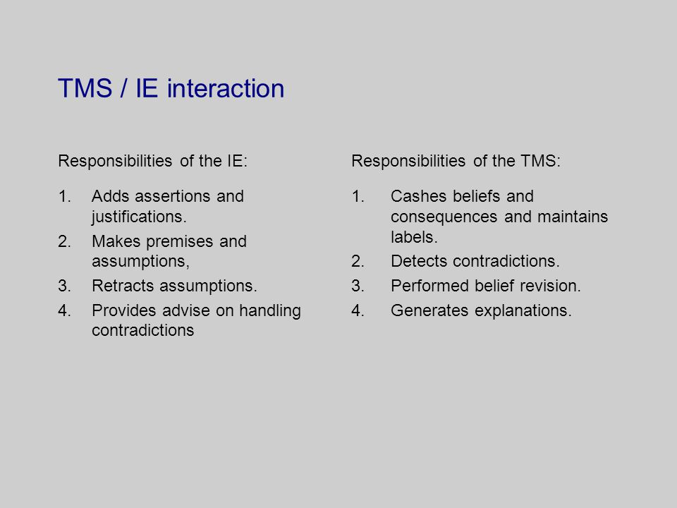 TMS / IE interaction Responsibilities of the IE: 1.Adds assertions and justifications.