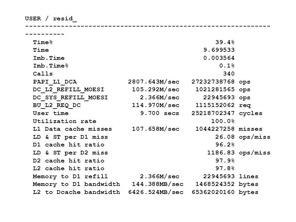 USER / resid_ -------------------------------------------------------------- ---------- Time% 39.4% Time 9.699533 Imb.Time 0.003564 Imb.Time% 0.1% Calls 340 PAPI_L1_DCA 2807.643M/sec 27232738768 ops DC_L2_REFILL_MOESI 105.292M/sec 1021281565 ops DC_SYS_REFILL_MOESI 2.366M/sec 22945693 ops BU_L2_REQ_DC 114.970M/sec 1115152062 req User time 9.700 secs 25218702347 cycles Utilization rate 100.0% L1 Data cache misses 107.658M/sec 1044227258 misses LD & ST per D1 miss 26.08 ops/miss D1 cache hit ratio 96.2% LD & ST per D2 miss 1186.83 ops/miss D2 cache hit ratio 97.9% L2 cache hit ratio 97.8% Memory to D1 refill 2.366M/sec 22945693 lines Memory to D1 bandwidth 144.388MB/sec 1468524352 bytes L2 to Dcache bandwidth 6426.524MB/sec 65362020160 bytes