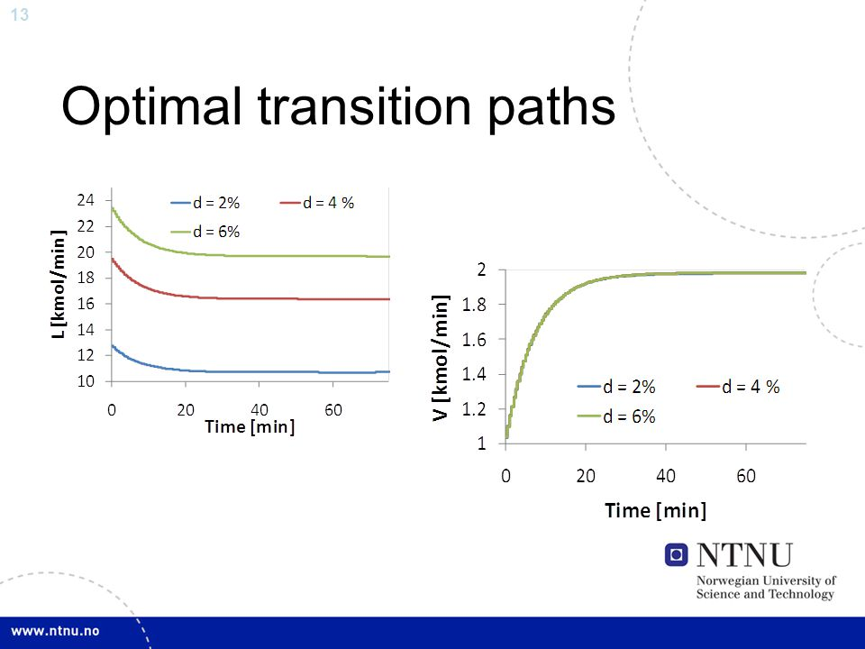 13 Optimal transition paths