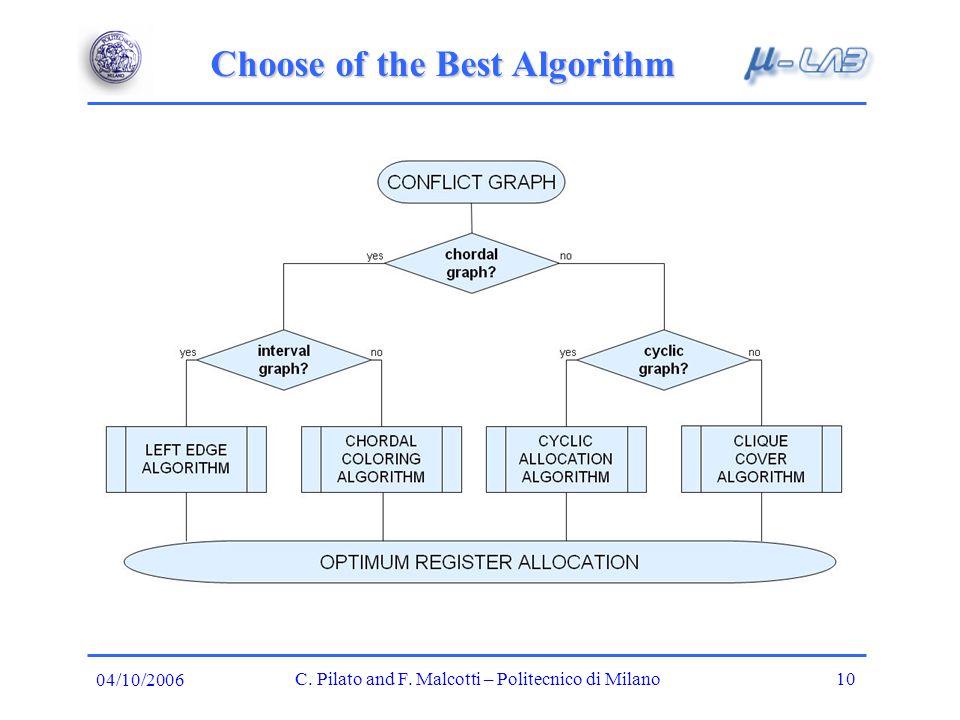 Choose of the Best Algorithm C. Pilato and F. Malcotti – Politecnico di Milano 04/10/2006 10