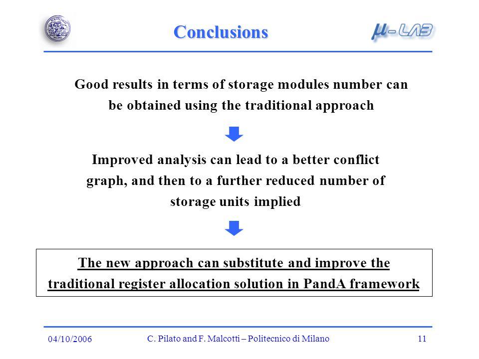 Conclusions C. Pilato and F.