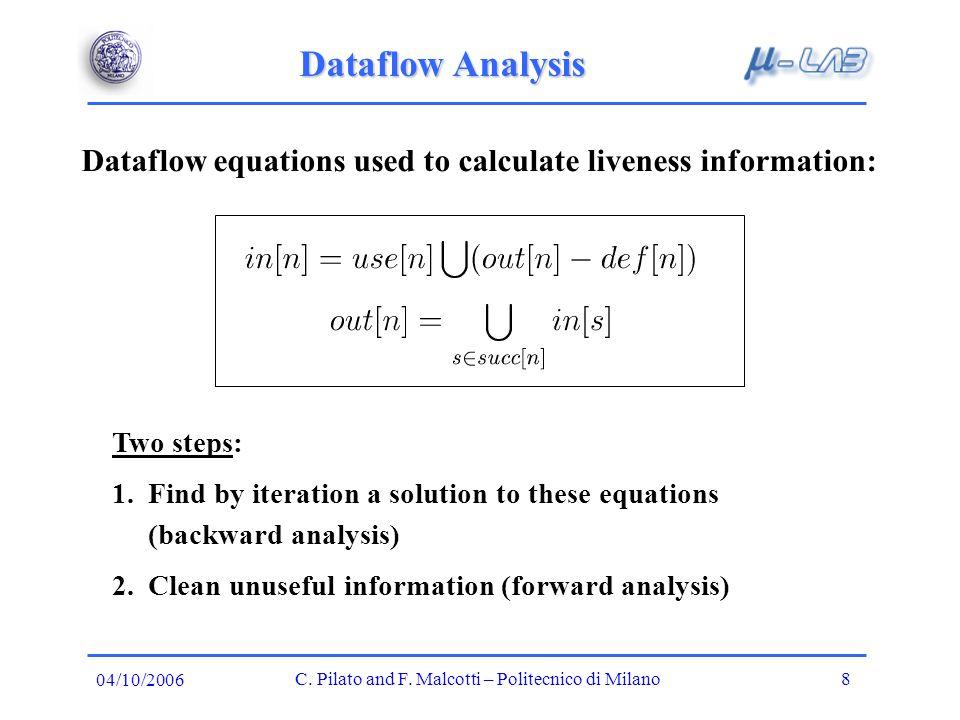 Dataflow Analysis C. Pilato and F.