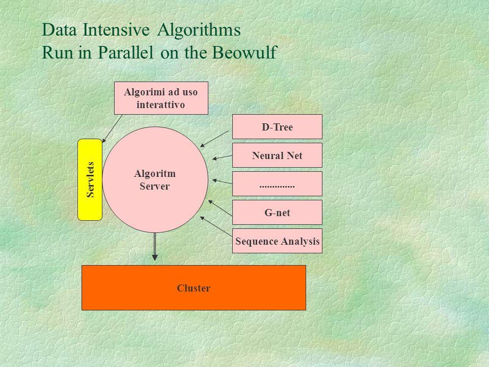 Data Intensive Algorithms Run in Parallel on the Beowulf D-Tree Neural Net G-net..............