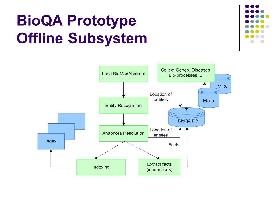 BioQA Prototype Offline Subsystem