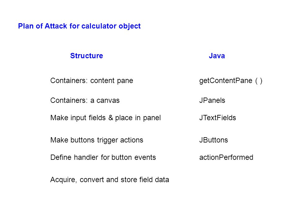 Plan of Attack for calculator object Containers: a canvas JPanels Make input fields & place in panelJTextFields Make buttons trigger actionsJButtons Define handler for button eventsactionPerformed Acquire, convert and store field data Containers: content pane getContentPane ( ) Structure Java