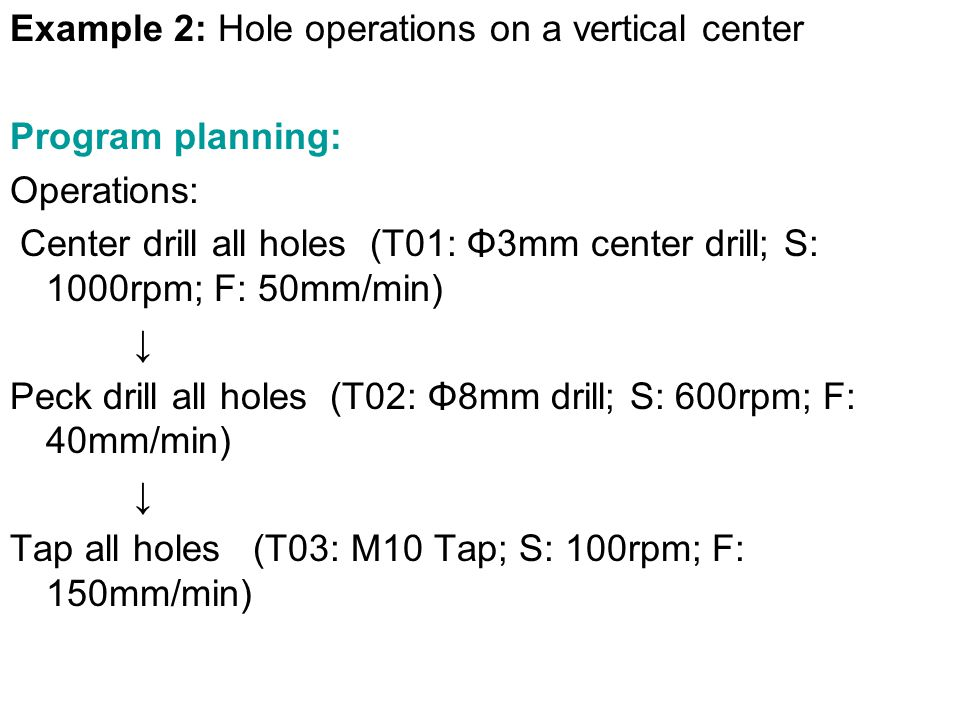 Example 2: Hole operations on a vertical center Program planning: Operations: Center drill all holes (T01: Φ3mm center drill; S: 1000rpm; F: 50mm/min) ↓ Peck drill all holes (T02: Φ8mm drill; S: 600rpm; F: 40mm/min) ↓ Tap all holes (T03: M10 Tap; S: 100rpm; F: 150mm/min)