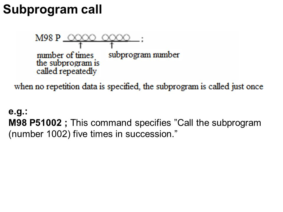 Subprogram call e.g.: M98 P51002 ; This command specifies Call the subprogram (number 1002) five times in succession.