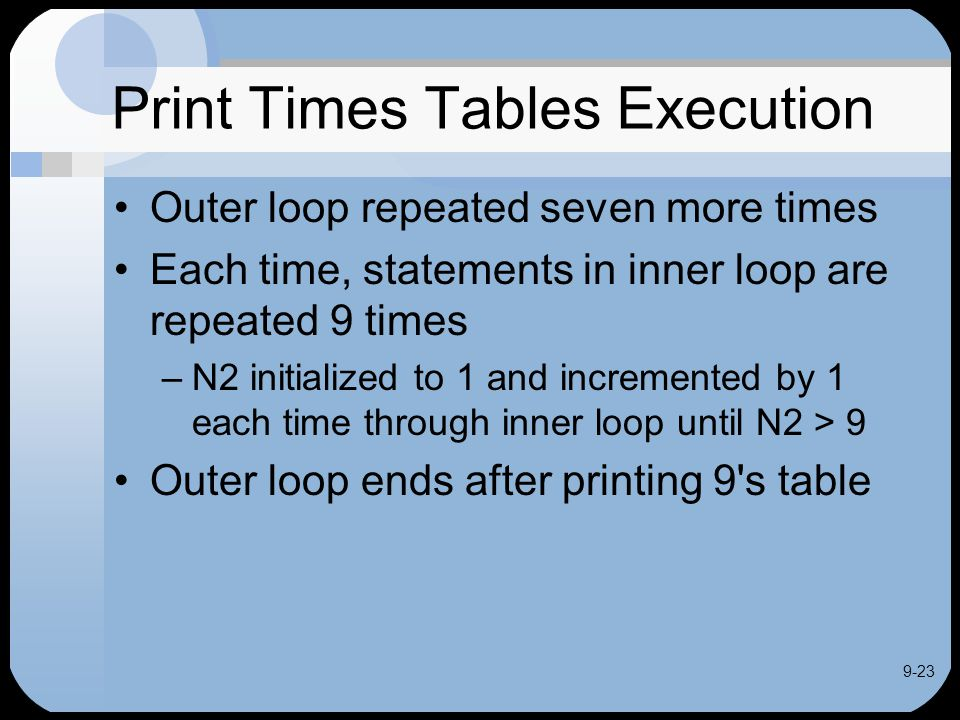 9-23 Print Times Tables Execution Outer loop repeated seven more times Each time, statements in inner loop are repeated 9 times –N2 initialized to 1 and incremented by 1 each time through inner loop until N2 > 9 Outer loop ends after printing 9 s table