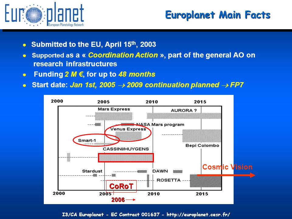 I3/CA Europlanet - EC Contract 001637 - http://europlanet.cesr.fr/ N3: Coordination of Ground-based and Space Observations and Space Observations