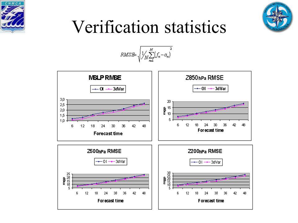 Verification statistics