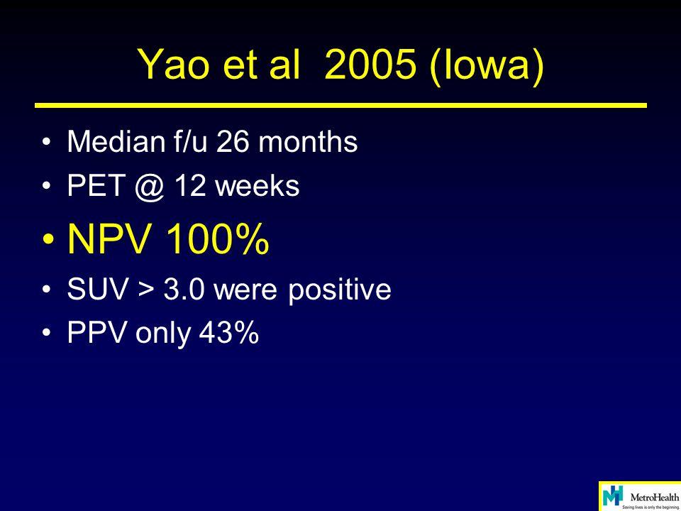 Yao et al 2005 (Iowa) Median f/u 26 months PET @ 12 weeks NPV 100% SUV > 3.0 were positive PPV only 43%