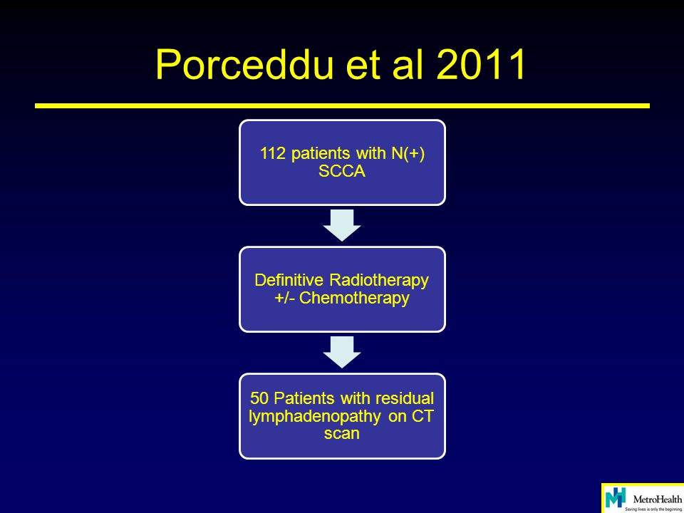 Porceddu et al 2011 112 patients with N(+) SCCA Definitive Radiotherapy +/- Chemotherapy 50 Patients with residual lymphadenopathy on CT scan