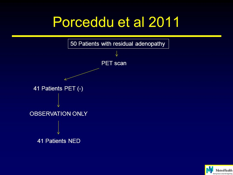 Porceddu et al 2011 50 Patients with residual adenopathy PET scan 41 Patients PET (-) OBSERVATION ONLY 41 Patients NED