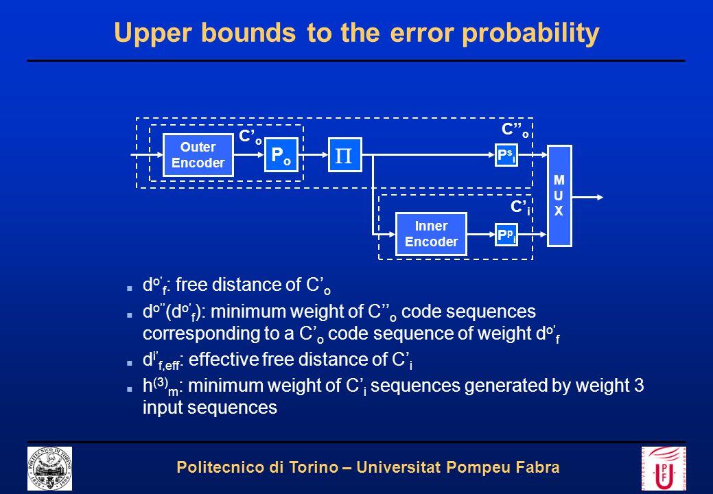 10 Politecnico di Torino – Universitat Pompeu Fabra Upper bounds to the error probability Outer Encoder  PoPo Inner Encoder MUXMUX PpiPpi PsiPsi C' o