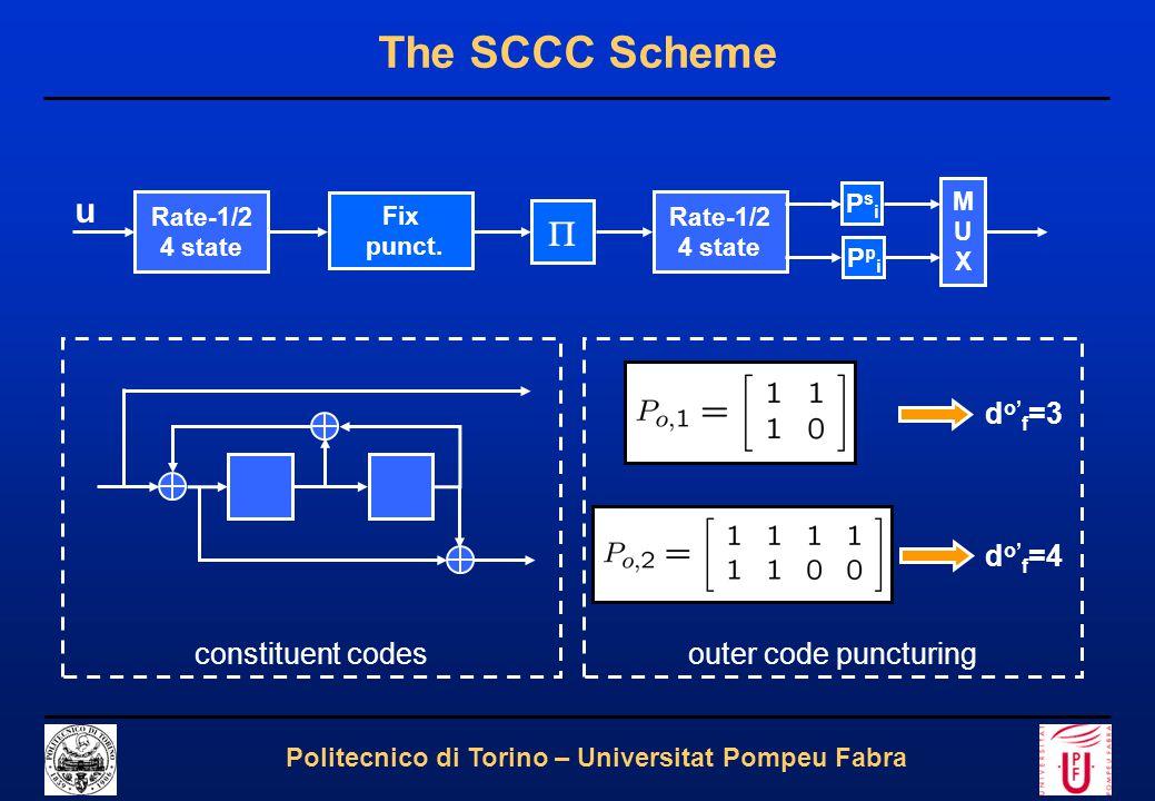 15 Politecnico di Torino – Universitat Pompeu Fabra The SCCC Scheme Rate-1/2 4 state  u Rate-1/2 4 state Fix punct. MUXMUX PsiPsi PpiPpi d o' f =3 d