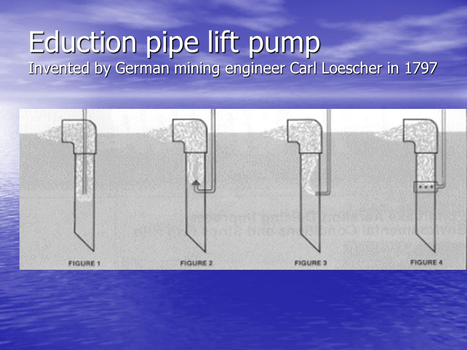 Eduction pipe lift pump Invented by German mining engineer Carl Loescher in 1797