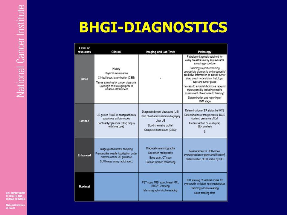 BHGI-DIAGNOSTICS