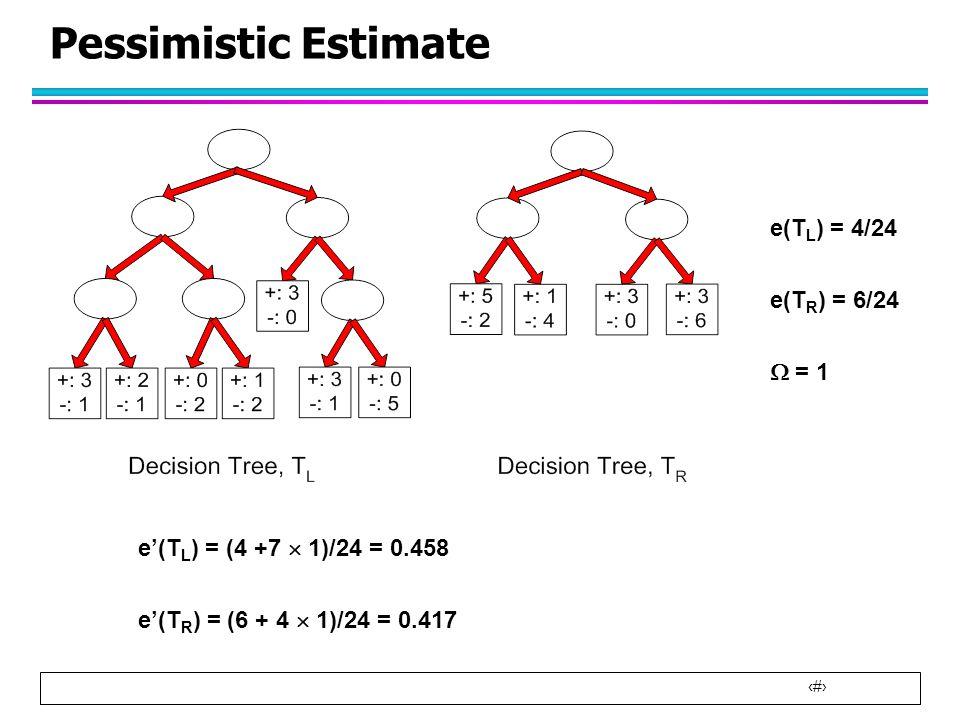 17 Pessimistic Estimate e(T L ) = 4/24 e(T R ) = 6/24  = 1 e'(T L ) = (4 +7  1)/24 = 0.458 e'(T R ) = (6 + 4  1)/24 = 0.417