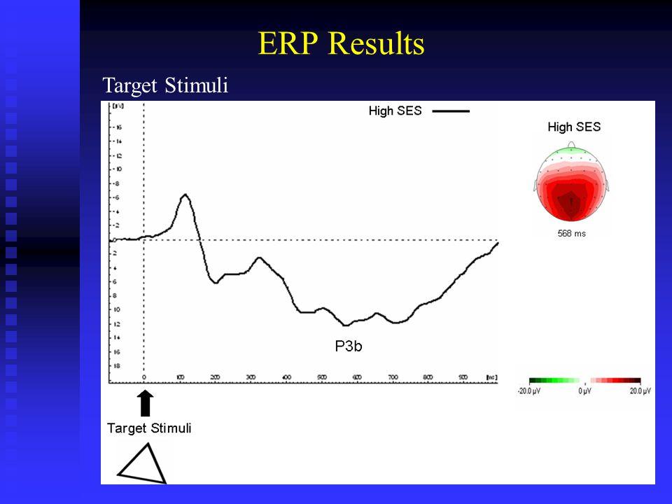 ERP Results Target Stimuli