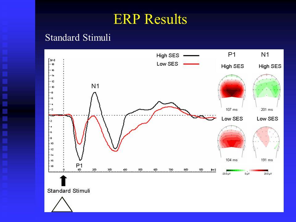 ERP Results Standard Stimuli