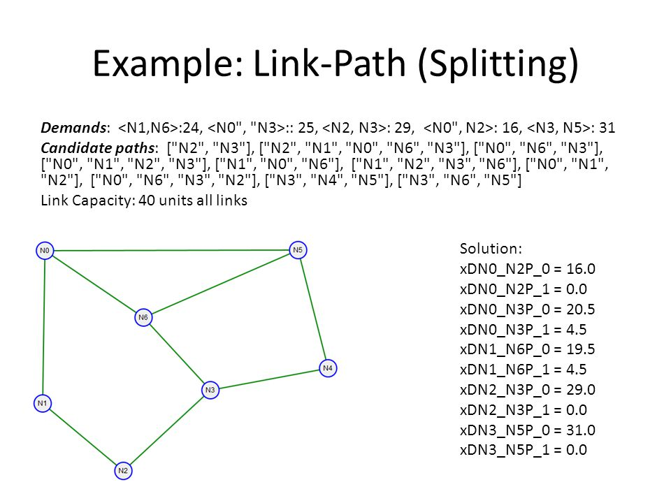 Example: Link-Path (Splitting) Demands: :24, :: 25, : 29, : 16, : 31 Candidate paths: [