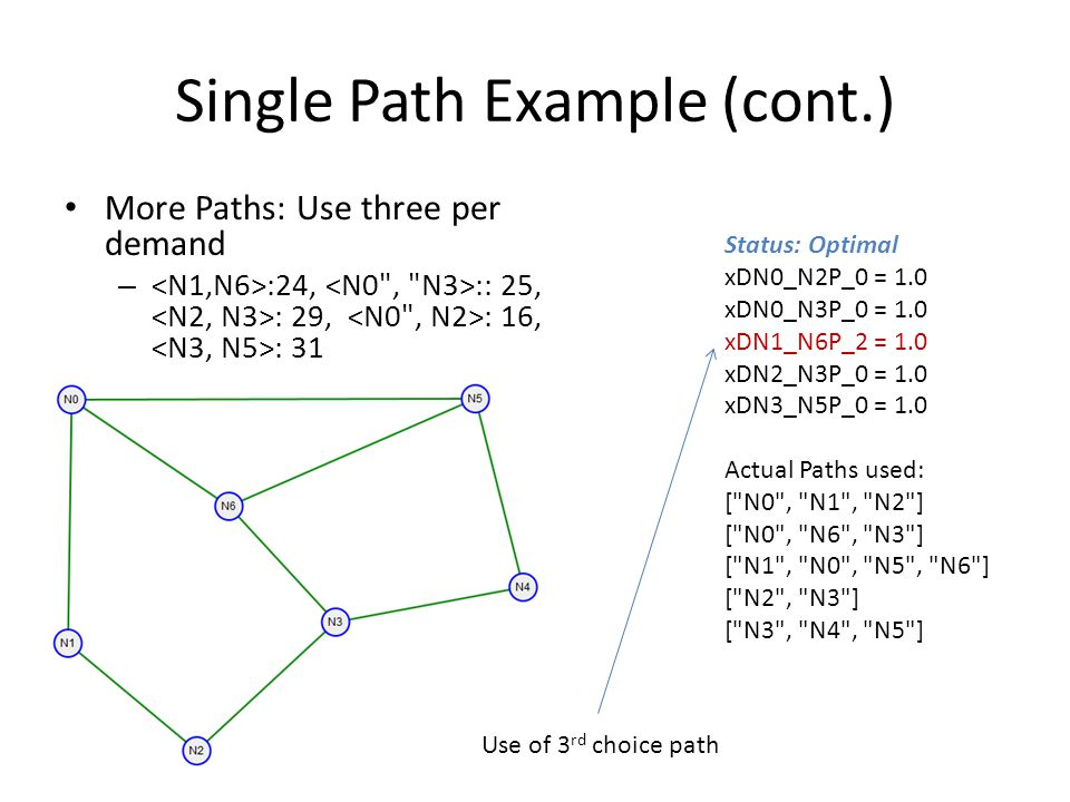 Single Path Example (cont.) More Paths: Use three per demand – :24, :: 25, : 29, : 16, : 31 Status: Optimal xDN0_N2P_0 = 1.0 xDN0_N3P_0 = 1.0 xDN1_N6P