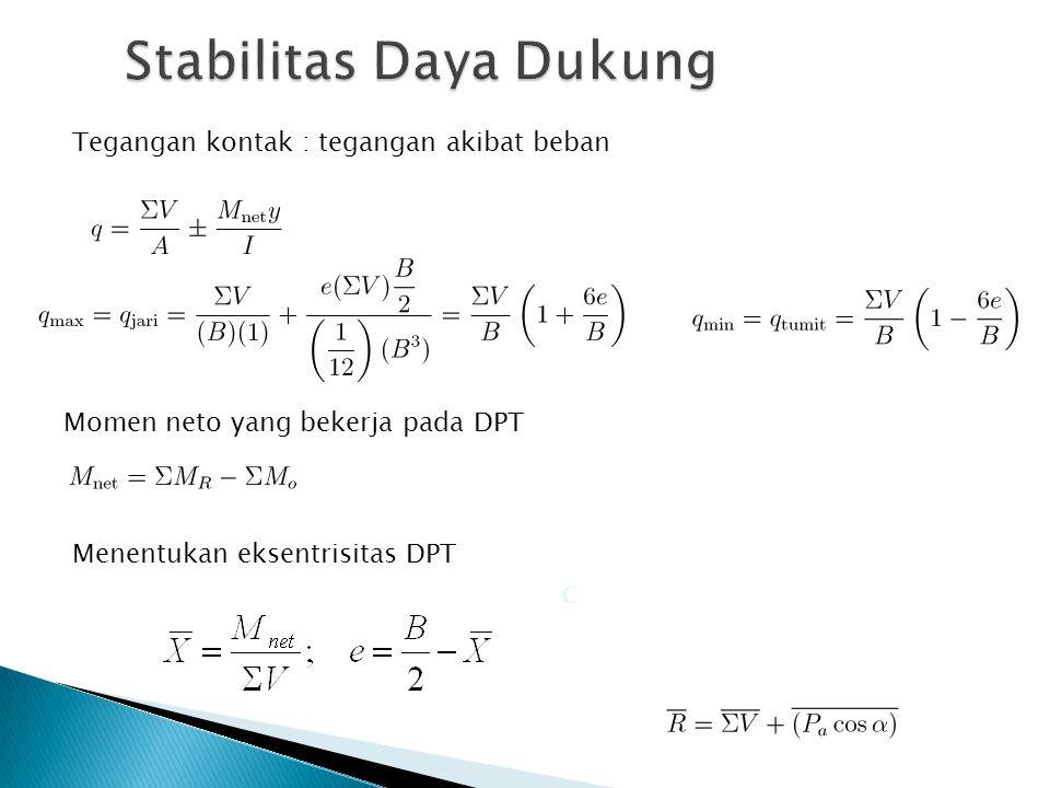 C Tegangan kontak : tegangan akibat beban Momen neto yang bekerja pada DPT Menentukan eksentrisitas DPT