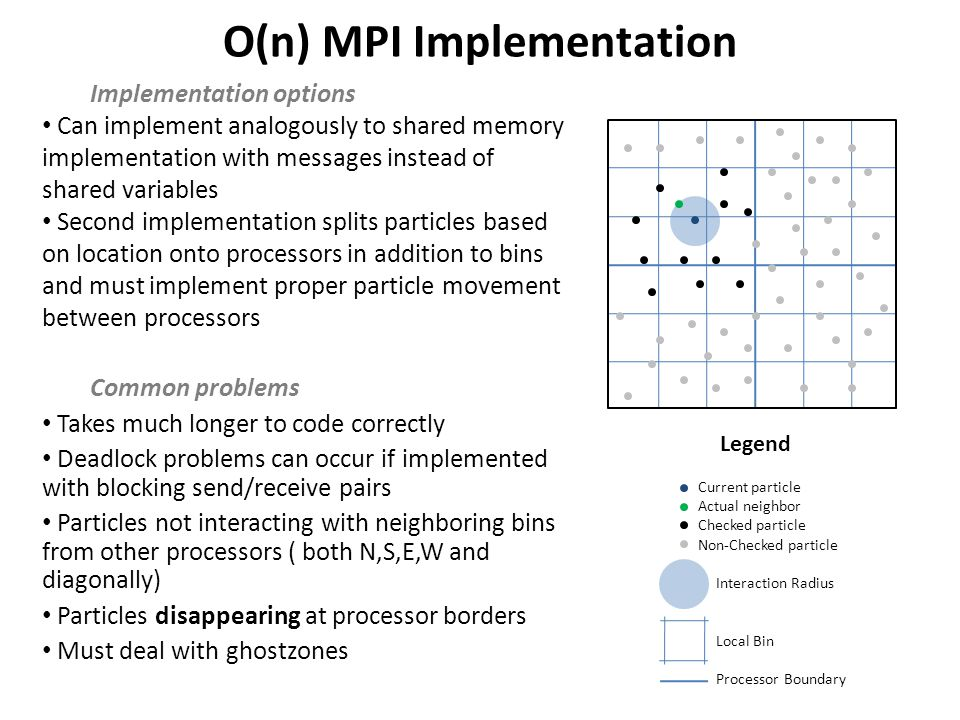 O(n) MPI Implementation Implementation options Can implement analogously to shared memory implementation with messages instead of shared variables Second implementation splits particles based on location onto processors in addition to bins and must implement proper particle movement between processors Common problems Takes much longer to code correctly Deadlock problems can occur if implemented with blocking send/receive pairs Particles not interacting with neighboring bins from other processors ( both N,S,E,W and diagonally) Particles disappearing at processor borders Must deal with ghostzones Legend Current particle Actual neighbor Checked particle Non-Checked particle Interaction Radius Local Bin Processor Boundary