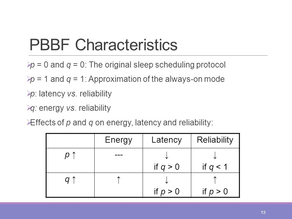 PBBF Characteristics  p = 0 and q = 0: The original sleep scheduling protocol  p = 1 and q = 1: Approximation of the always-on mode  p: latency vs.