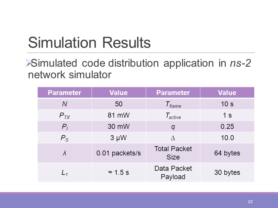 Simulation Results  Simulated code distribution application in ns-2 network simulator 22 ParameterValueParameterValue N50T frame 10 s P TX 81 mWT act