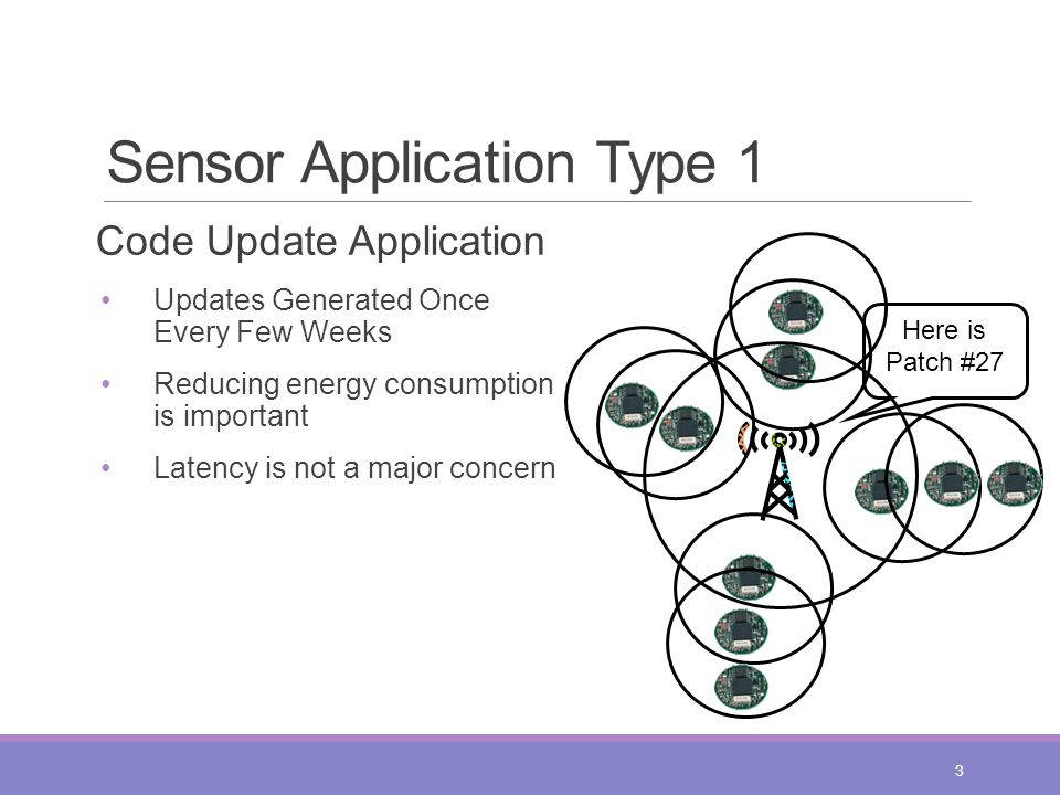 Sensor Application Type 1 Code Update Application Updates Generated Once Every Few Weeks Reducing energy consumption is important Latency is not a major concern 3 Here is Patch #27