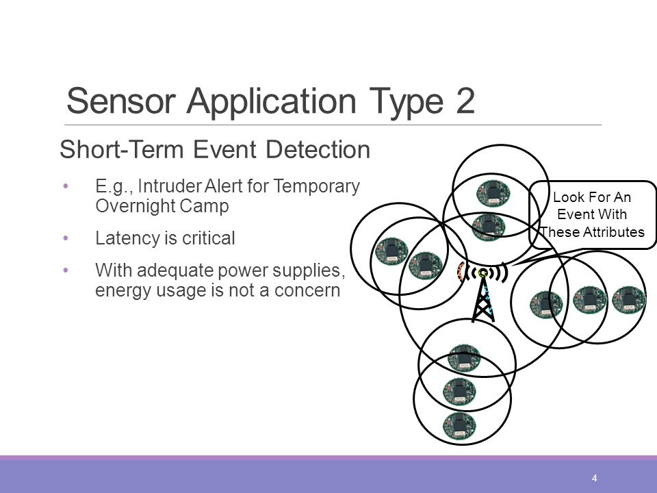 Sensor Application Type 2 Short-Term Event Detection E.g., Intruder Alert for Temporary Overnight Camp Latency is critical With adequate power supplies, energy usage is not a concern 4 Look For An Event With These Attributes