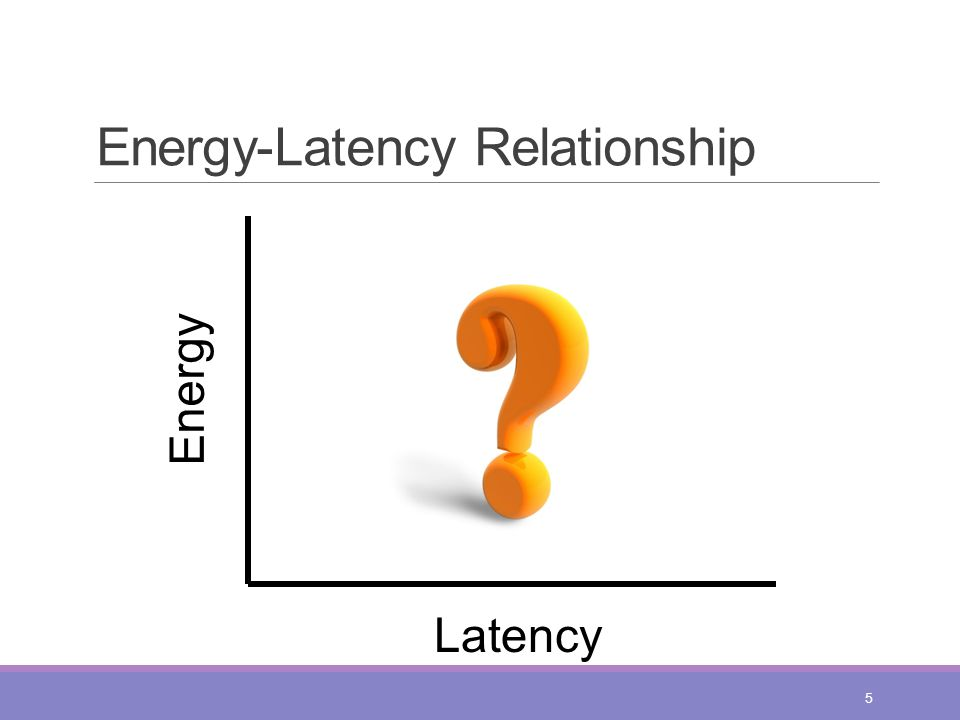 Energy-Latency Relationship 5 Energy Latency