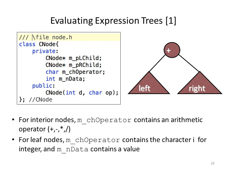 Evaluating Expression Trees [1] For interior nodes, m_chOperator contains an arithmetic operator (+,-,*,/) For leaf nodes, m_chOperator contains the c