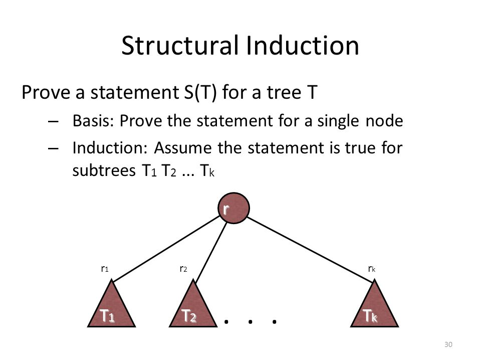 Structural Induction Prove a statement S(T) for a tree T – Basis: Prove the statement for a single node – Induction: Assume the statement is true for