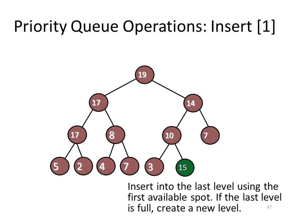 Priority Queue Operations: Insert [1] 452 817 19 17 7 3 710 14 15 Insert into the last level using the first available spot. If the last level is full