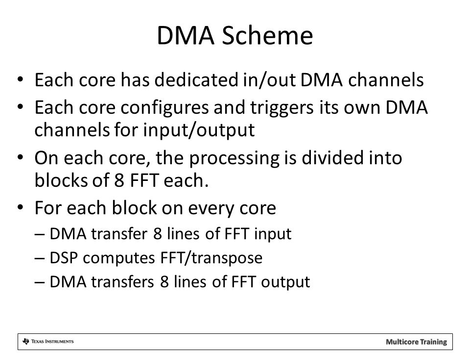 DMA Scheme Each core has dedicated in/out DMA channels Each core configures and triggers its own DMA channels for input/output On each core, the processing is divided into blocks of 8 FFT each.
