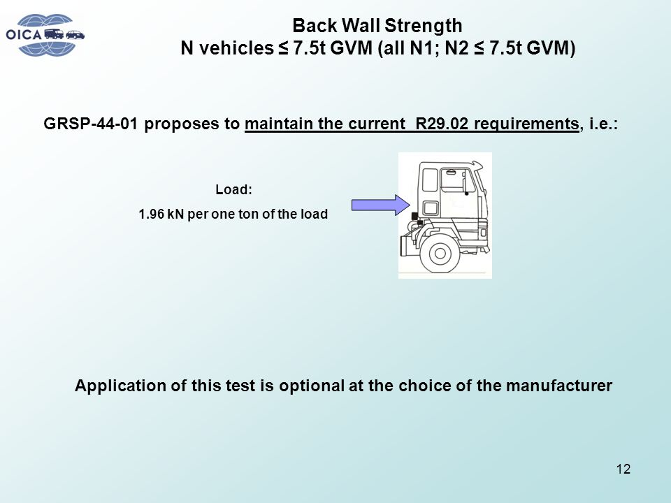 Back Wall Strength N vehicles ≤ 7.5t GVM (all N1; N2 ≤ 7.5t GVM) Load: 1.96 kN per one ton of the load Application of this test is optional at the cho