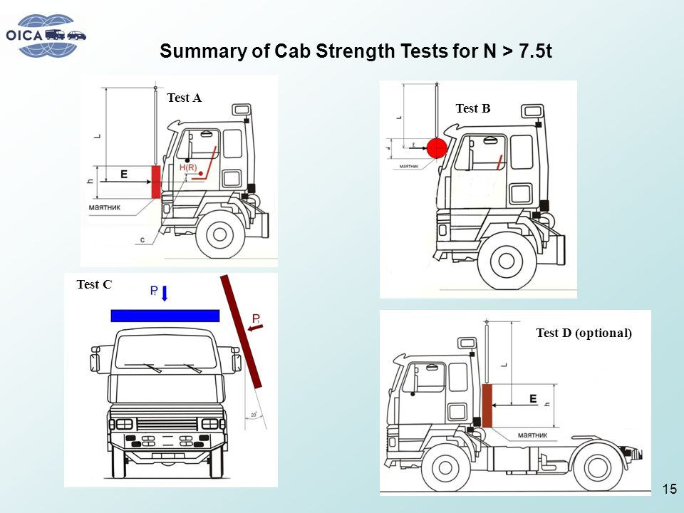 Test A Test С Test B Test D (optional)‏ Summary of Cab Strength Tests for N > 7.5t 15