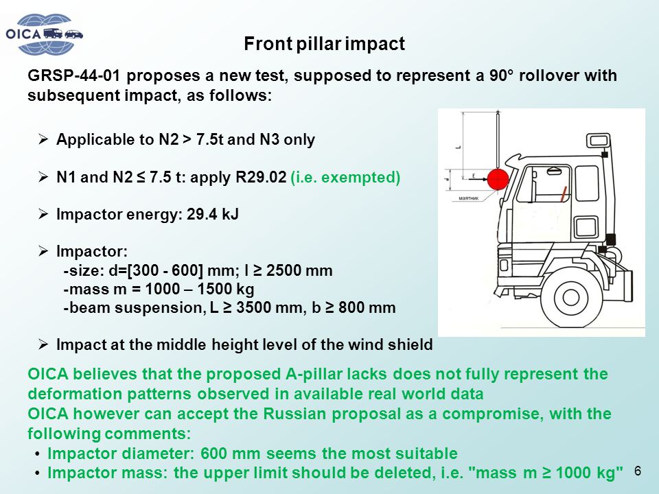 Front pillar impact  Applicable to N2 > 7.5t and N3 only  N1 and N2 ≤ 7.5 t: apply R29.02 (i.e. exempted)  Impactor energy: 29.4 kJ  Impactor: -si