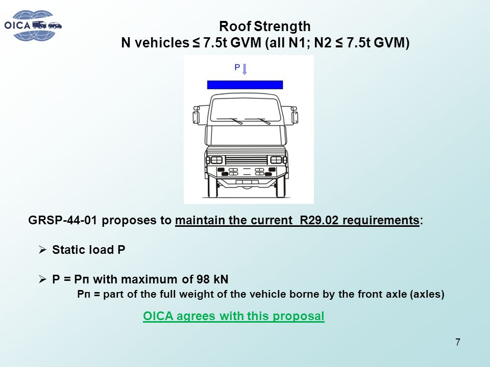 Roof Strength N vehicles ≤ 7.5t GVM (all N1; N2 ≤ 7.5t GVM) GRSP-44-01 proposes to maintain the current R29.02 requirements:  Static load P  Р = Рп